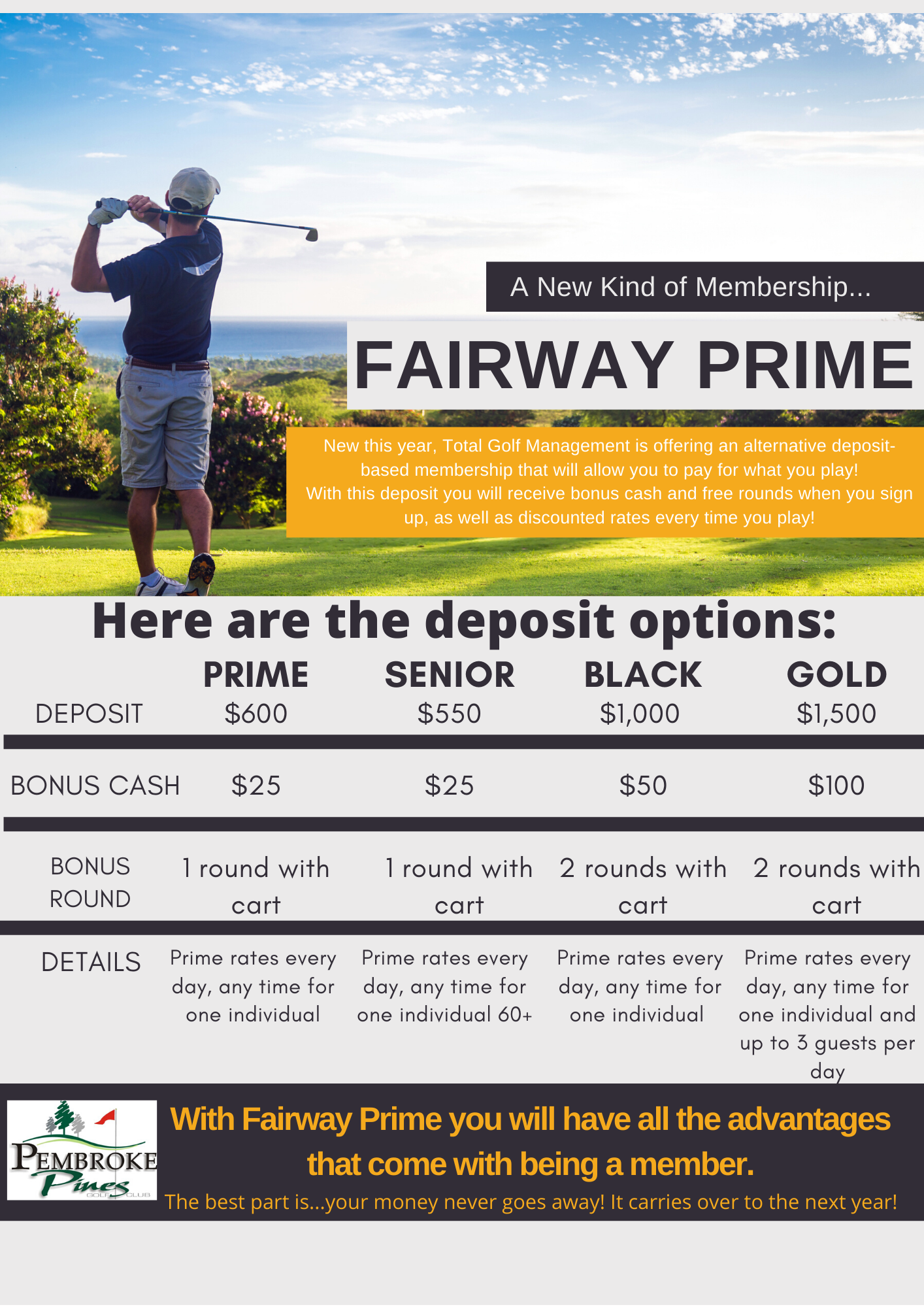 fairwayprime PPCC